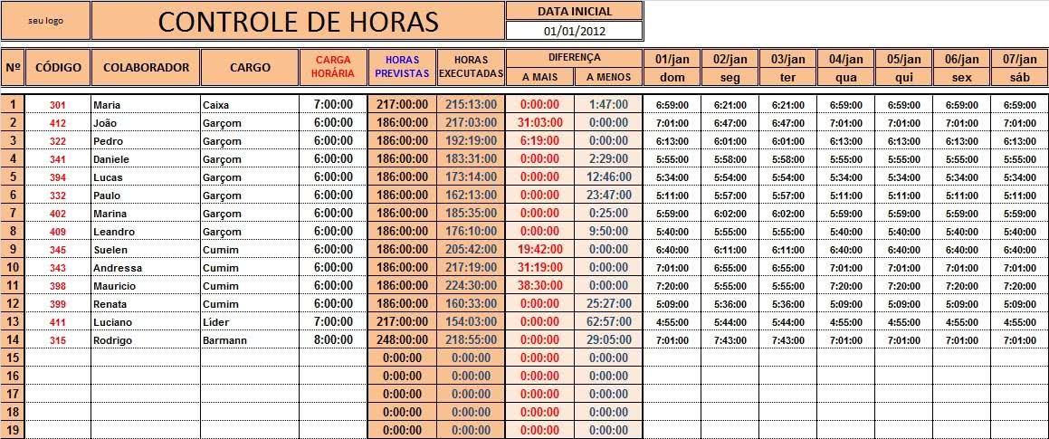 Planilha de Controle de Horas ( Foto: Divulgação)